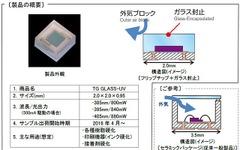 豊田合成、世界初となるガラス封止紫外線LEDを開発 画像