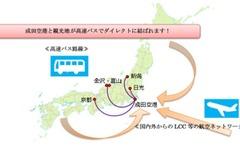成田空港からそのまま地方の観光地へ…日光/新潟/富山/金沢と直結する高速バスが運行 画像