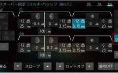 """【サウンドチューニング・マニュアル】クロスオーバー編 パート1…""""境界線""""を制する 画像"""