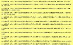 特許を巡る日米の攻防に発展?  『セグウェイ』のアイデアは日本人が先だった!? 画像