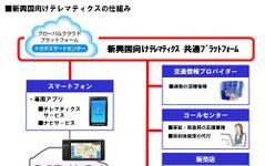トヨタ、次世代テレマティクスサービスを新興国に展開 画像