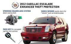 全米で最も盗まれるキャデラック エスカレード…盗難防止対策を強化 画像