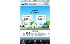 【プリウスPHV 3か月検証】H2Vマネージャーで家庭電力とPHV充電を可視化 画像