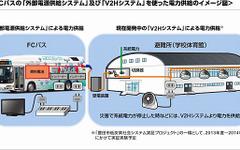 トヨタ自動車、燃料電池バスの外部電源供給システムを開発…災害時の移動電源車に活用 画像