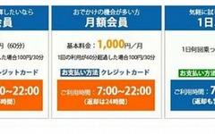 NTTドコモ、江東区でコミュニティサイクルサービスを開始 画像