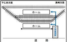 上信電鉄、上州富岡駅新築工事に伴い仮駅舎に移転へ 画像