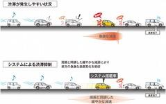 ホンダ、周囲のクルマとの同調走行をサポートするアプリを開発…渋滞抑制に貢献 画像