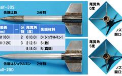 宇宙科学研究所、ペンシルロケット実機の鑑定結果を日本天文学会で発表 画像