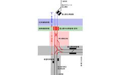 運輸審議会、富山地鉄路面電車の富山駅乗り入れを軽微事案に認定 画像