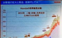 ホンダ、北米HV低迷は「1モーターシステムの限界」…岩村副社長 画像