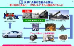 トヨタ自動車、環境・リサイクル関連の取り組みで政府表彰をダブル受賞 画像