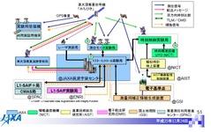 JAXA、準天頂衛星システムプロジェクトが完了…初号機「みちびき」は内閣府へ移管 画像