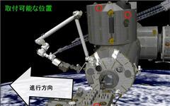 JAXA、ISS「きぼう」日本実験棟での「汎用宇宙曝露実験用ハンドレール取付機構」利用テーマを募集 画像