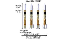 JAXA、新型基幹ロケットを開発する民間事業者、三菱重工業に決定 画像