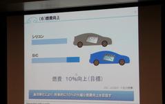トヨタ、ハイブリッド車の燃費10%向上へ パワー半導体を新開発 画像