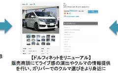 ガリバー × バンダイナムコ、在庫検索システムを開発…ゲームメソッド活用 画像