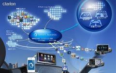 クラリオン、スマートアクセスを米国スバルにOEM供給…新型レガシィなどが採用 画像
