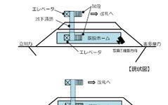 JR東日本、青梅駅のホーム増設…2017年春完成へ 画像