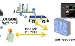 JR東日本と日立、M2Mネットワーク機器を共同開発…2製品を商品化 画像