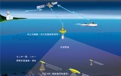 海上技術安全研究所、小型AUV開発パートナーを選定…三井造船やIHI 画像