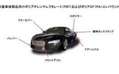 ランクセス、外装部品向けに新しい構造材料を開発…自動車の軽量化に貢献 画像