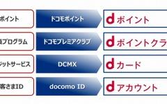 「dポイント」「dカード」…ドコモ、サービスブランドを「d」で統一 画像