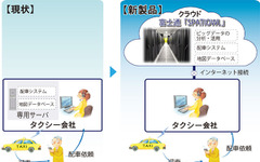 富士通テン、クラウド型タクシー配車システムを発売…ビッグデータ連携で効率アップ 画像