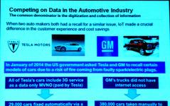 """自動車関連企業にも新風、新産業を創造する""""サイバーフィジカルシステム""""とは 画像"""