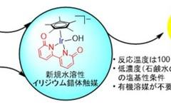 メタノール水溶液から水素を生成する触媒を開発…京都大学の研究チーム 画像