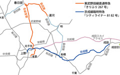 東武300系が野田線へ、京成AE100形は再び…年末年始の臨時特急で注目 画像