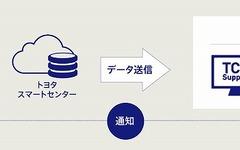 トヨタ、カーリース利用法人向けの新テレマティクスサービス開発…運行管理を支援 画像