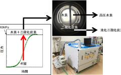 産総研、圧縮機を使わず水素を供給できる技術を開発…水素ステーションのコスト低減へ 画像