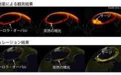 京都大学など研究グループ、「オーロラ爆発」の基本メカニズムを解明 画像