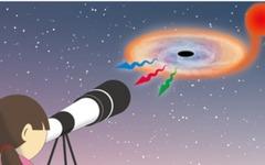 ブラックホールから出る規則的パターンの光変動を初めて捉える…JAXAなど 画像