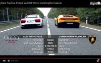 ランボルギーニ ウラカン 対 アウディ R8、610馬力スーパーカーが加速対決[動画] 画像