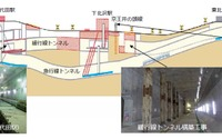 小田急電鉄、複々線完成に合わせラッシュ時大幅増発へ…混雑率は30%低下 画像
