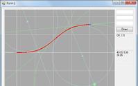 ZMP、自動運転開発用の超小型EVを発売 画像