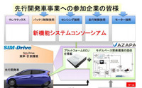 SIM-DriveとAZAPA、機能システムコンソーシアムを発足 画像