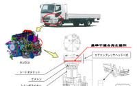 【リコール】三菱ふそう ファイター など2万台、エアコンプレッサに不具合 画像