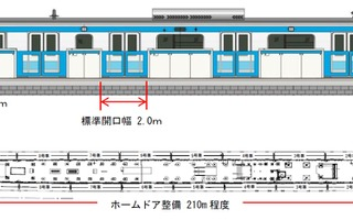JR東日本、鶴見駅の京浜東北線ホームにもホームドア設置へ…6月以降に着手 画像