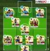 ザッケローニが選抜した「欧州クラブ最強イレブン」発表…『EA SPORTS FIFAワールドクラスサッカー2016』