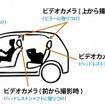 ポップニート 自動車用チャイルドモニター