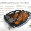 『Bose Panaray System』のシステムズ