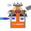 低圧鋳造機の仕組み