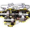 電気式4WDユニット カットモデル