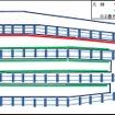 西武池袋駅の平面図。まず2番ホーム(赤)にホームドアを設置する。3~6番ホーム(緑)は2016年度から2017年度にかけて設置する予定。