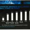 日系メーカーは小型者の割合が低く、減税による販売増への効果は限定的とみられる