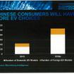 電動車(PHEV/BEV/HV含む)の発売は今後さらに加速していく