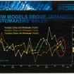 新型車の積極的な投入が日系メーカーの販売増を後押しした