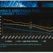 中国は自動車メーカーに対し、2020年までにリッター20km以上の平均燃費を出すように目標を設定している。